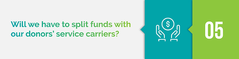 Will we have to split funds with our donors' service carriers?
