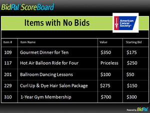 Use your leaderboard to encourage more bids, instead of silent auction bid sheets.