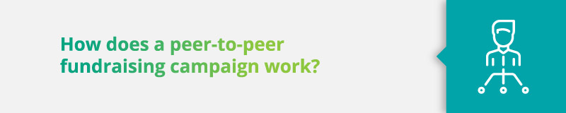 How does a peer-to-peer fundraising campaign work?