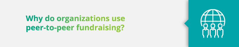 Why do organizations use peer-to-peer fundraising?