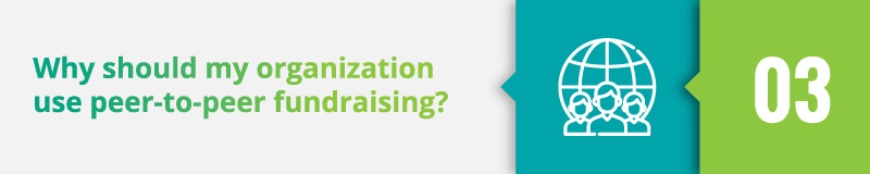 Why should my organization use peer-to-peer fundraising?