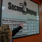 Second Helping Social Fundraising