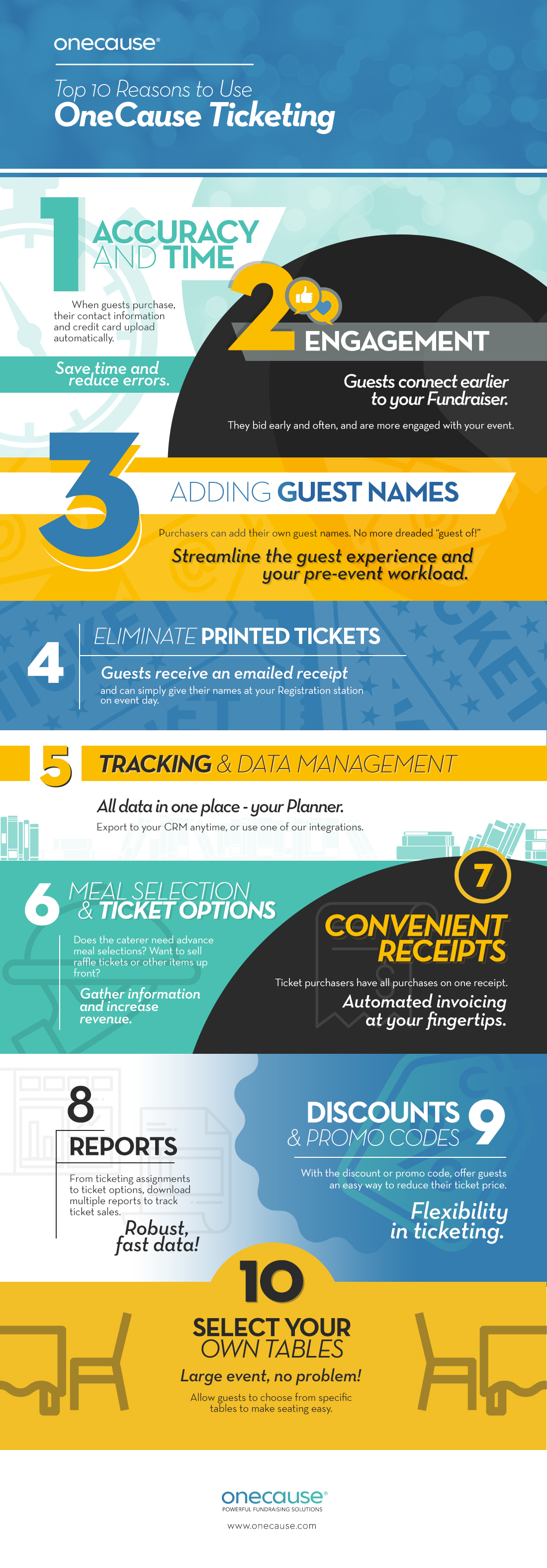 Top 10 Reasons to Use OneCause Ticketing Infographic