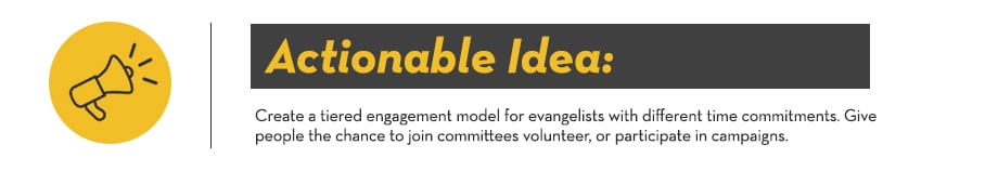 Actionable Idea 6