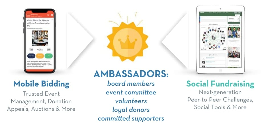 Ambassadors serve as a crucial link between your peer-to-peer fundraising campaign and the event itself.