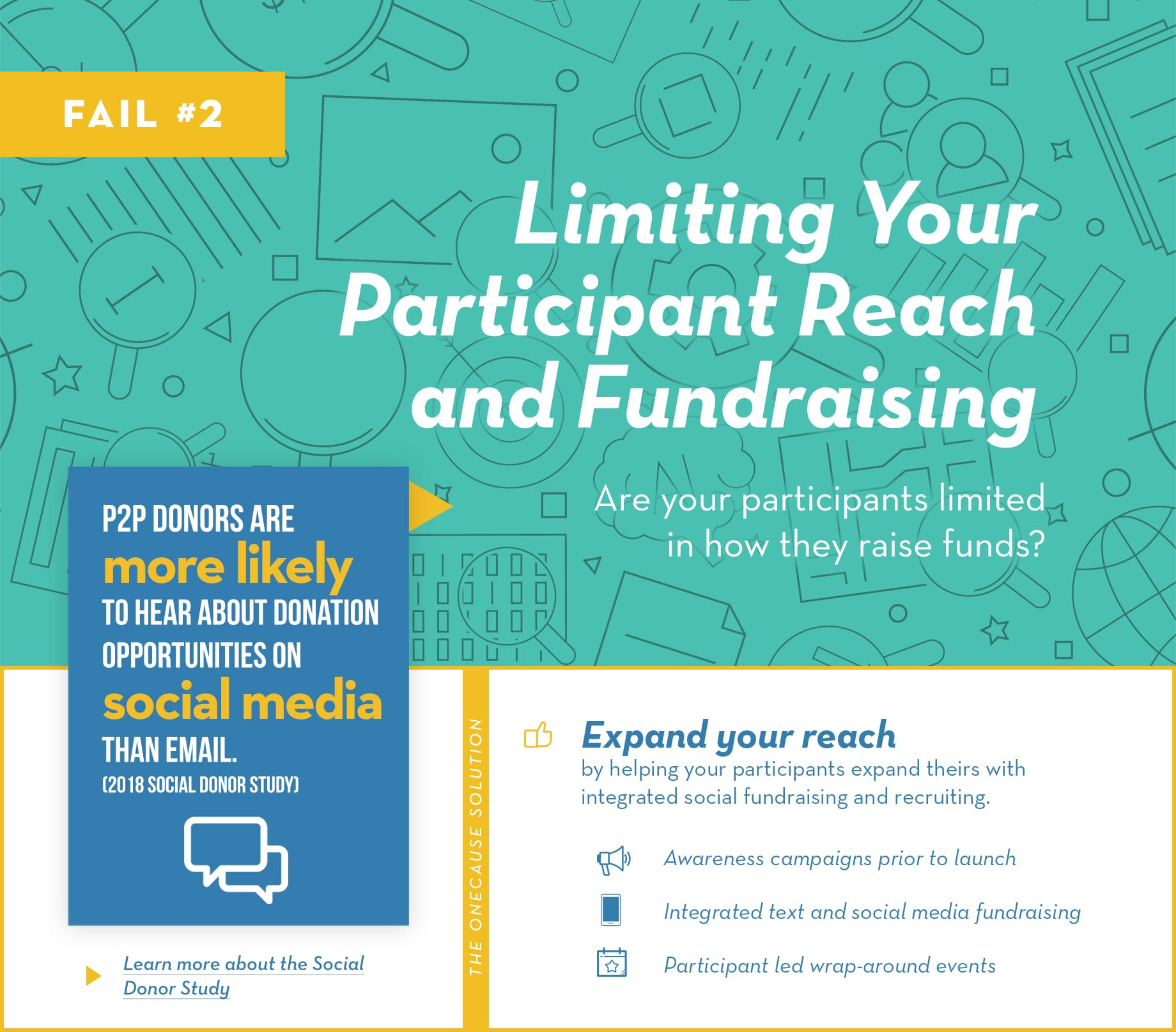 Fail #2: Limiting your participant reach and fundraising. Are your participants limited in how they raise funds?