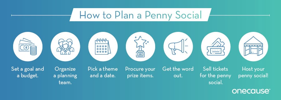 Learn how to plan a penny social by reviewing these core steps.
