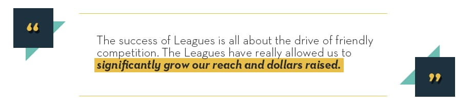 The success of leagues is all about the drive of friendly compeition. The Leagues have really allowed us to significantly grow our reach and dollars raised.