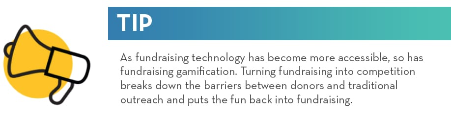PRO TIP: As fundraising technology has become more accessible, so has fundraising gamification. Turning fundraising into competition breaks down the barriers between donors and traditional outreach and puts the fun back into fundraising.