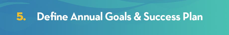 Define Annual Goals and Success Planning