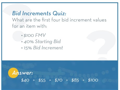 How to choose your silent auction item bid increments