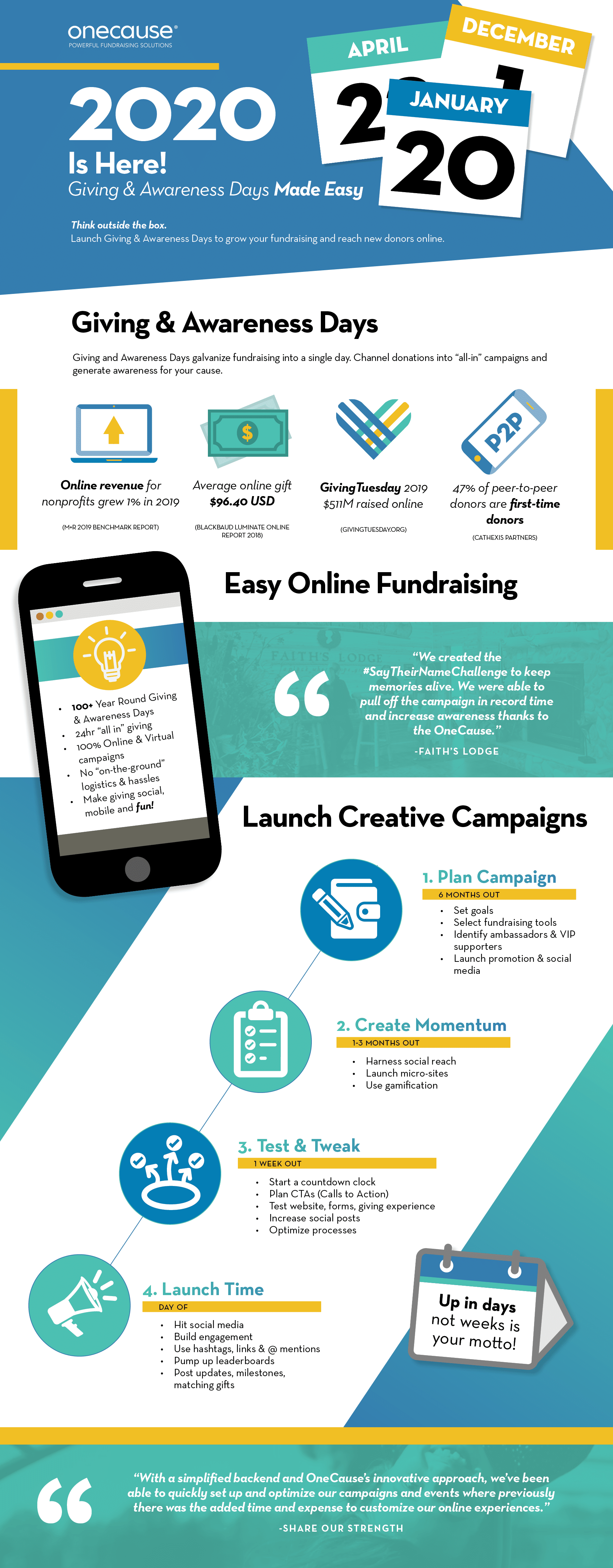 OneCause Giving & Awareness Days 2020 Infographic