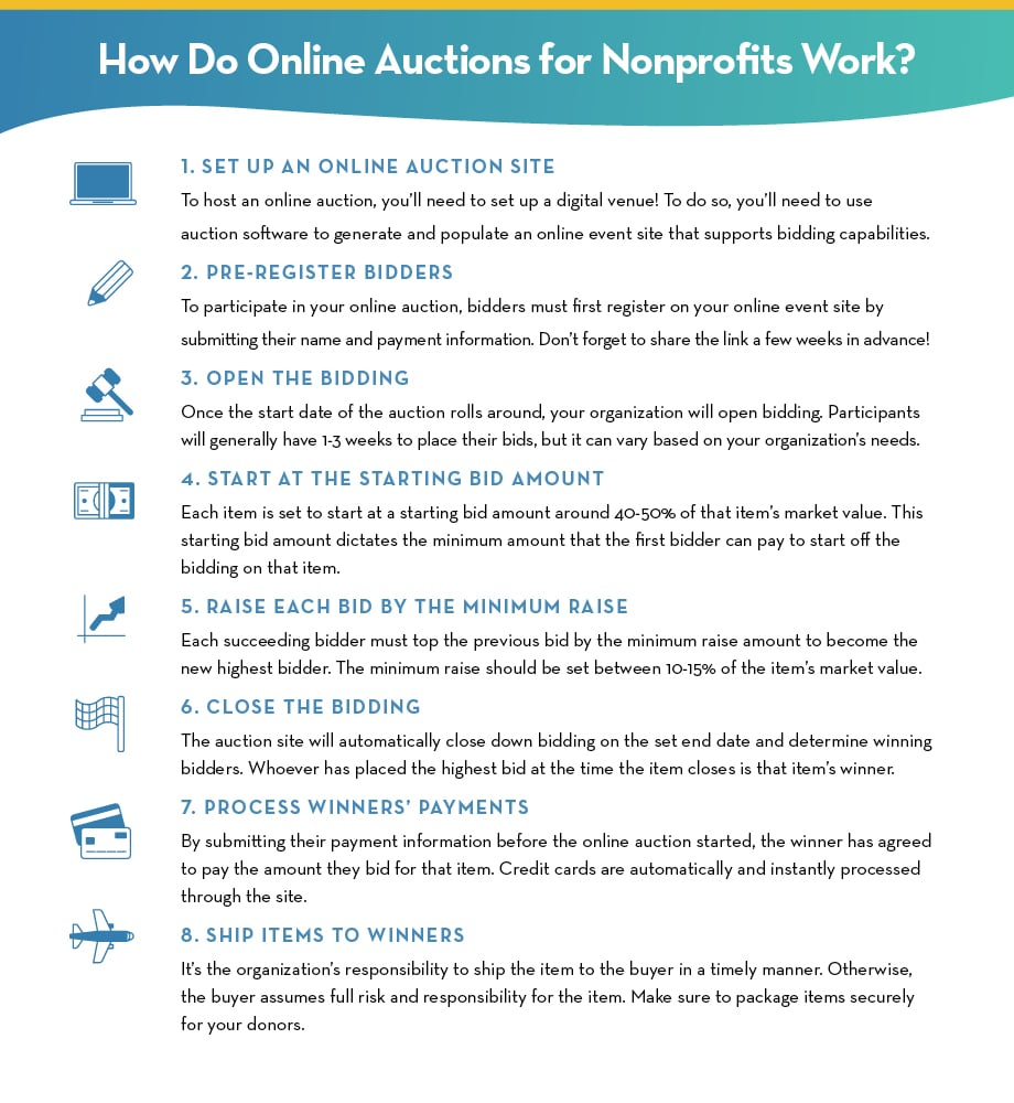 How do online auctions for nonprofits work?