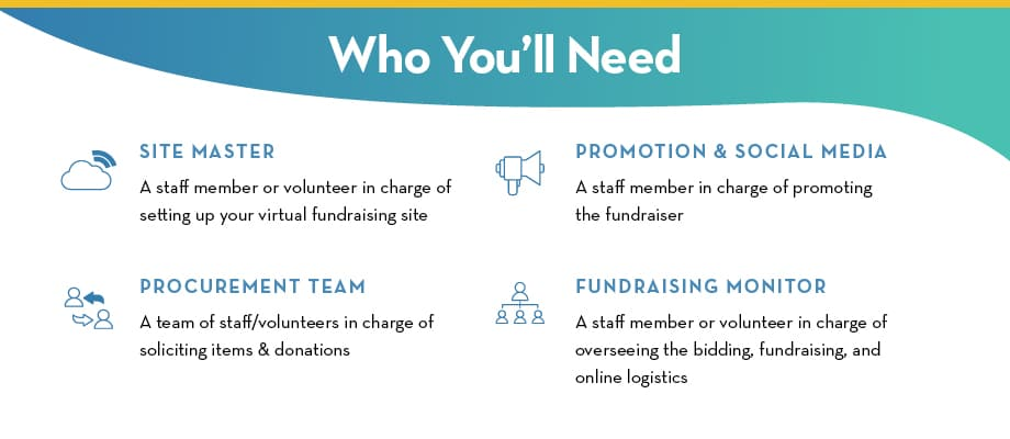What staff do you need for an online fundraiser or virtual fundraiser