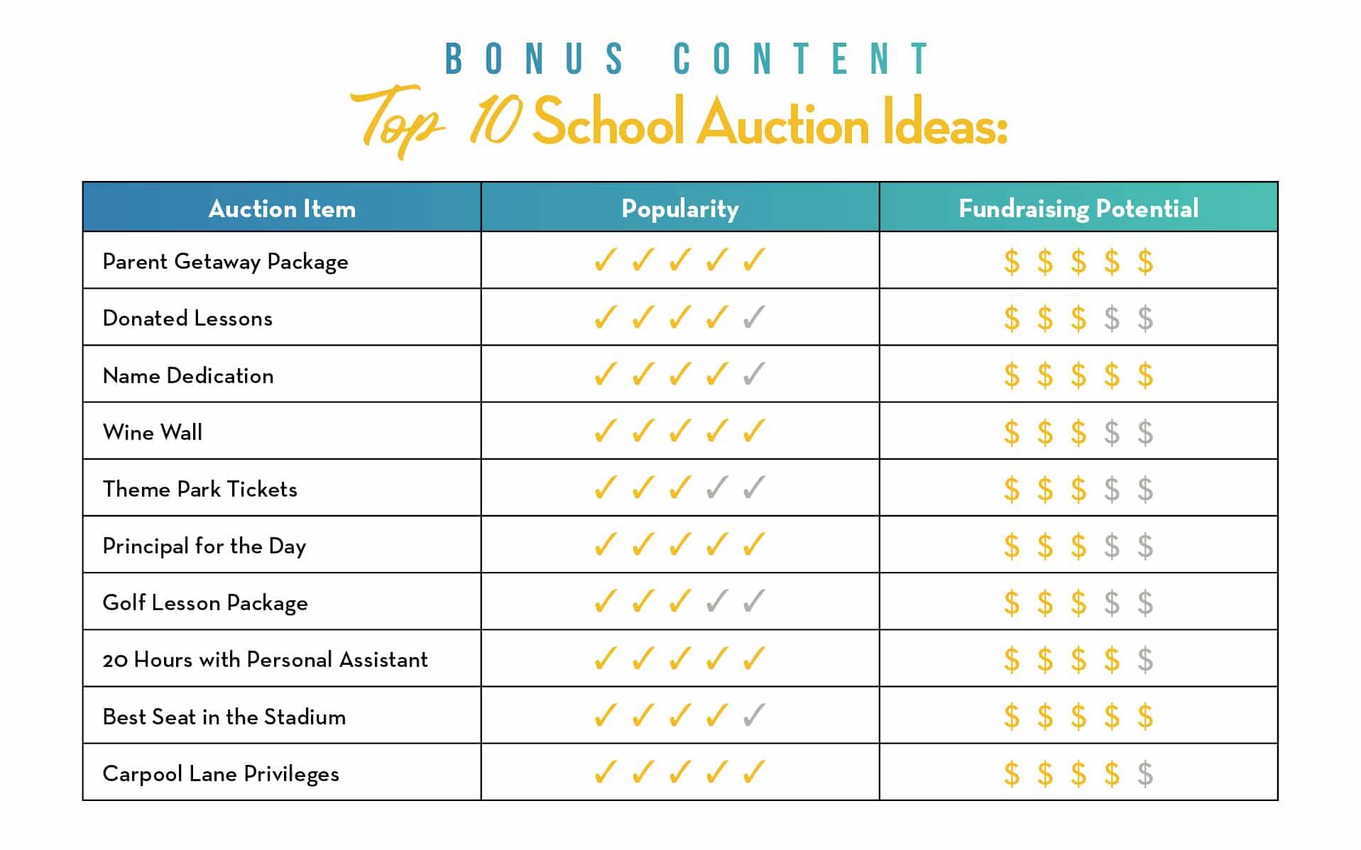 BONUS CONTENT: Top 10 School Auction Ideas