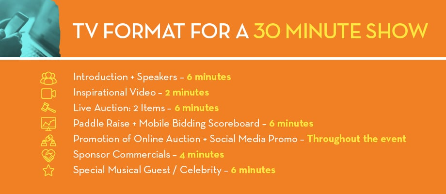 TV Format for a 30 Minute Show