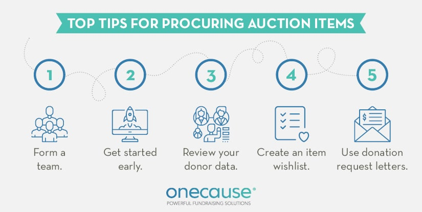 Follow these tips for effective auction item procurement.