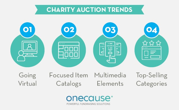 Here are a few charity auction trends to keep in mind for your own nonprofit events.