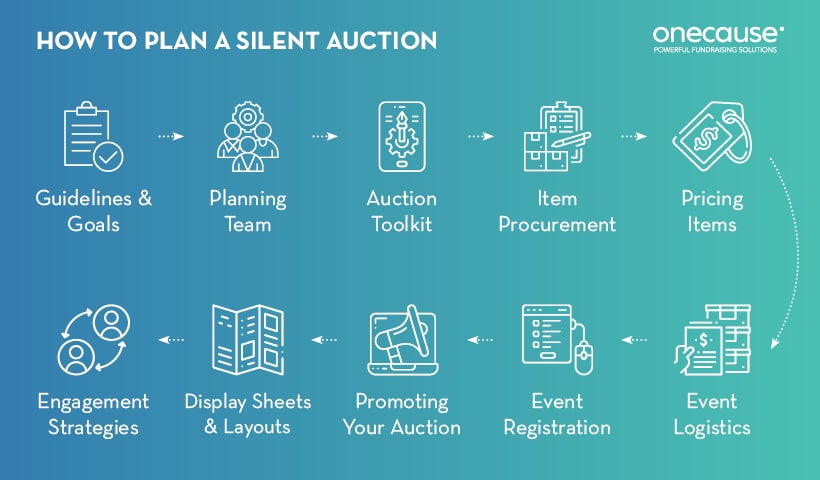 Follow these steps to plan a silent auction for your nonprofit.