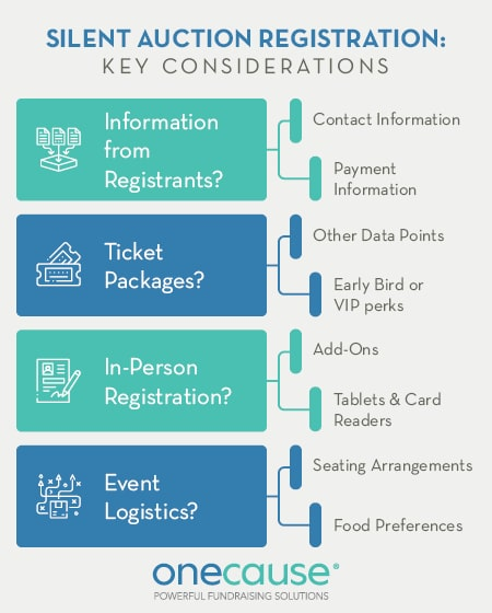 Your silent auction registration process will need to take these elements into consideration.