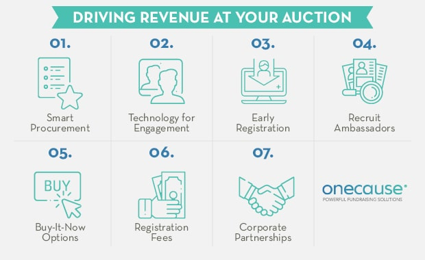 Use these strategies to drive more revenue at your charity auction.
