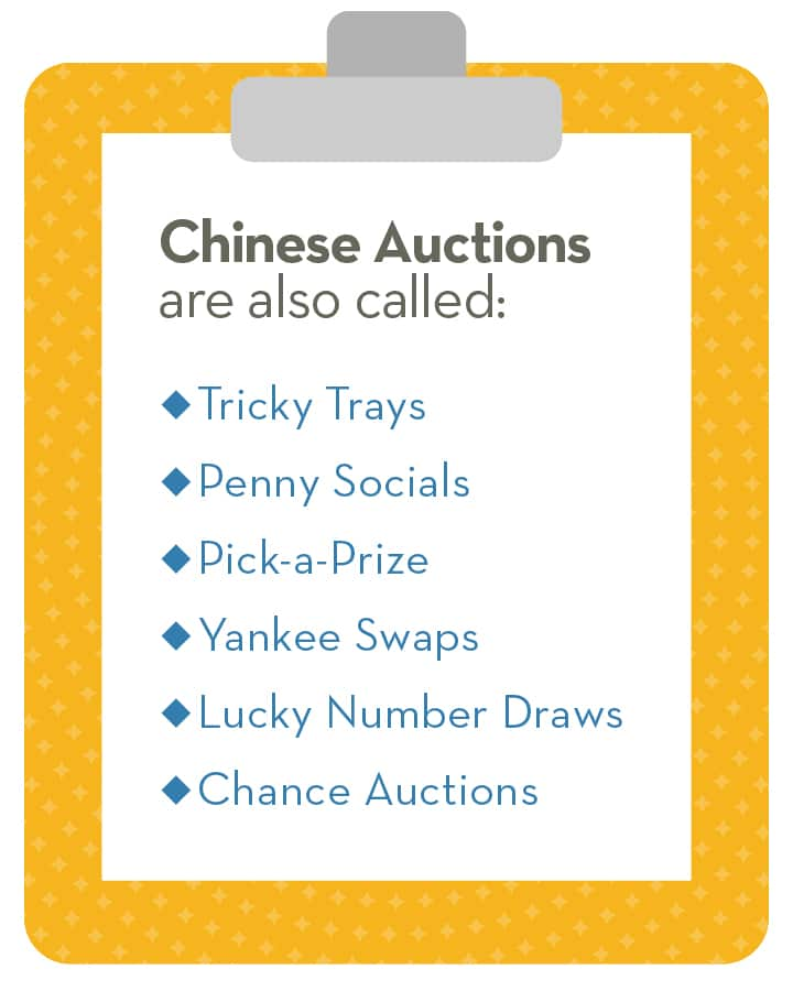 Alternative names to Chinese Auctions