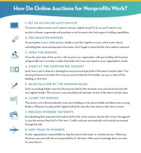 This explainer walks through all the steps of hosting a virtual fundraising auction.