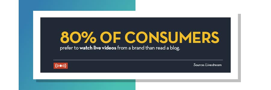 80-percent-of-consumers-prefer-live-streaming