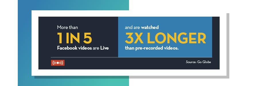 one-in-five-facebook-videos-are-live-and-are-watched-3x-longer