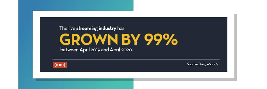 streaming-grew-99-percent-between-april-2019-and-april-2020