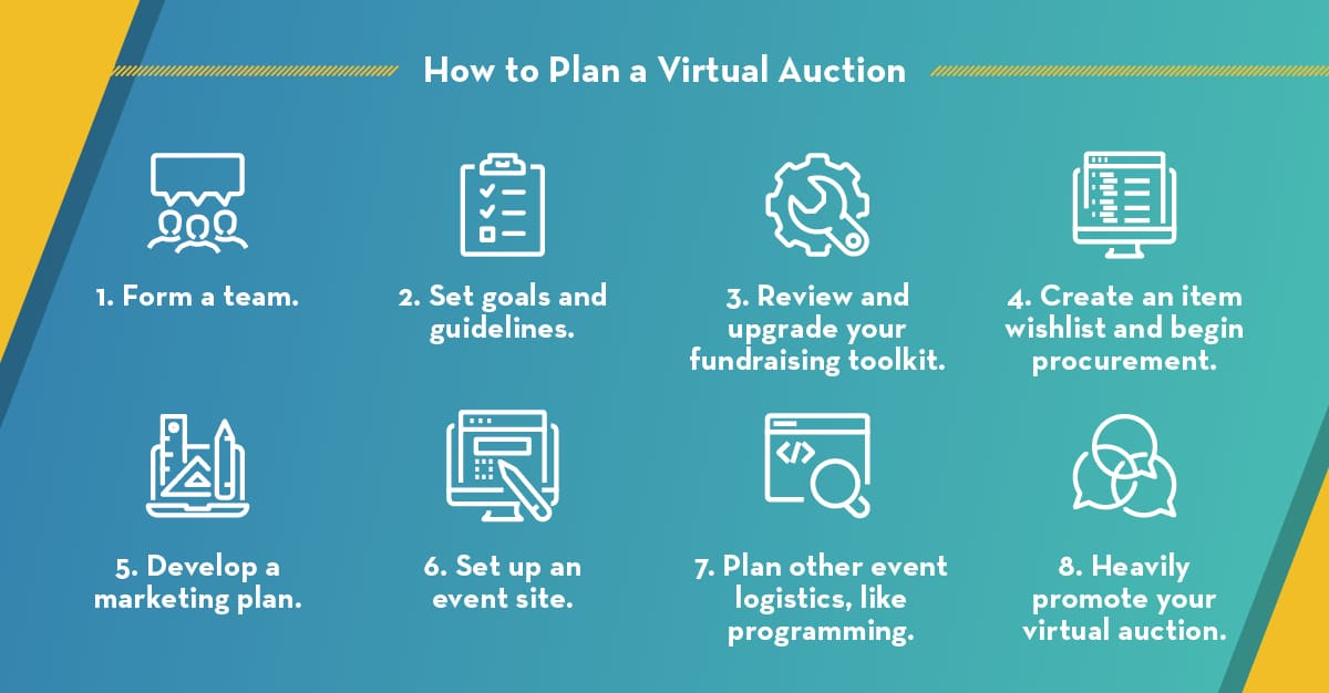how-to-plan-a-virtual-auction-