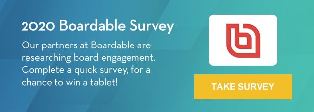 2020 Boardable Survey