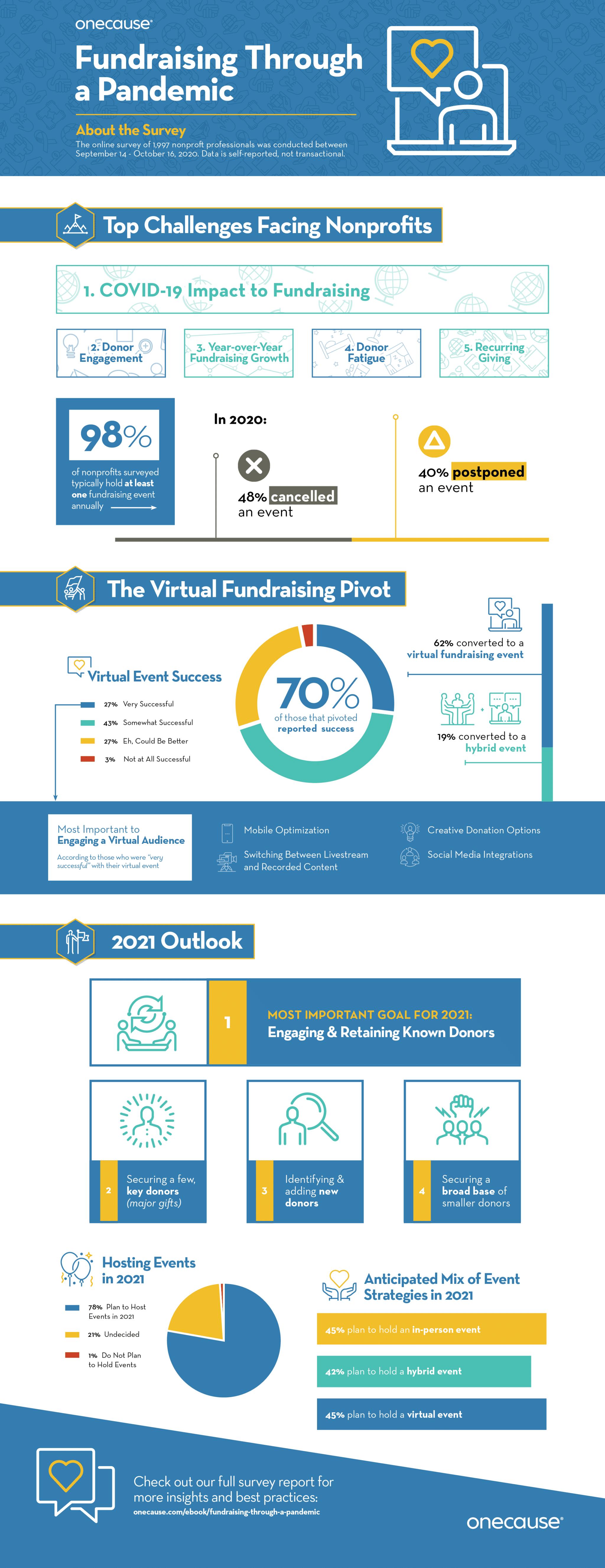 Tech-Survey-Infographic