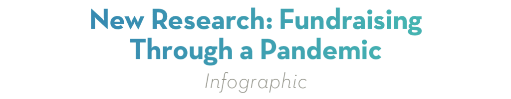 New Research Fundraising Through A Pandemic
