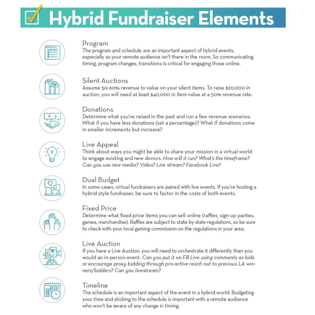 hybrid fundraiser goals