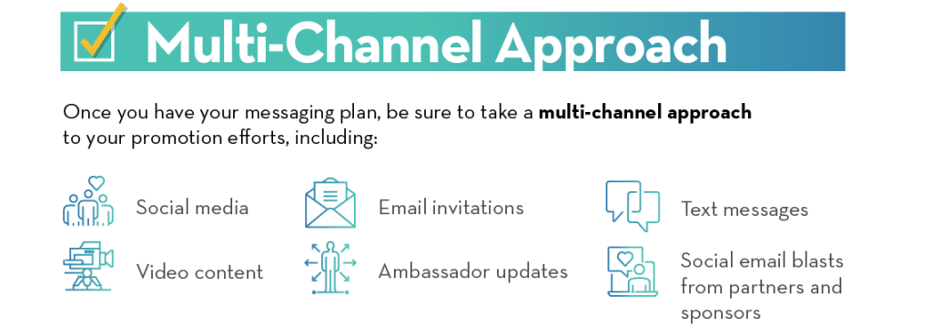 Multi-Channel Promotion - Communication - hybrid