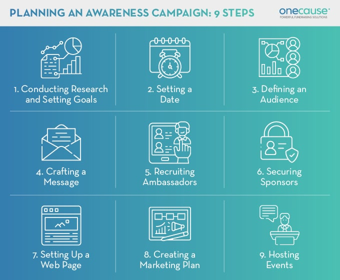 These 9 steps for planning an awareness campaign can be adapted for all types of missions.