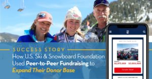 The US Ski and Snowboard Foundation used peer-to-peer fundraising to supercharge their 2020 campaign.