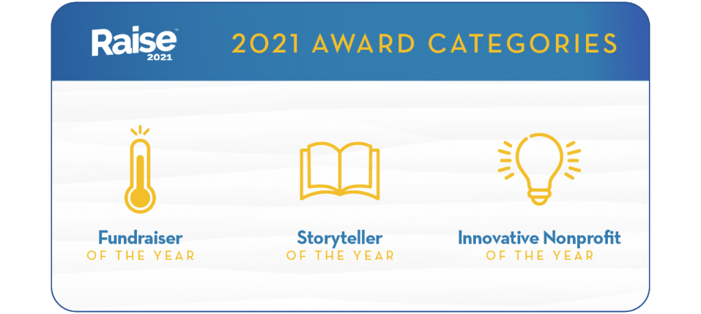 Raise 2021 Awards