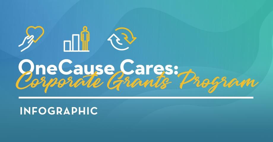 OneCause Corporate Grants Program